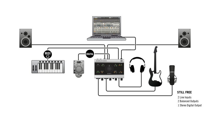 Komplete Audio Interface Diagram