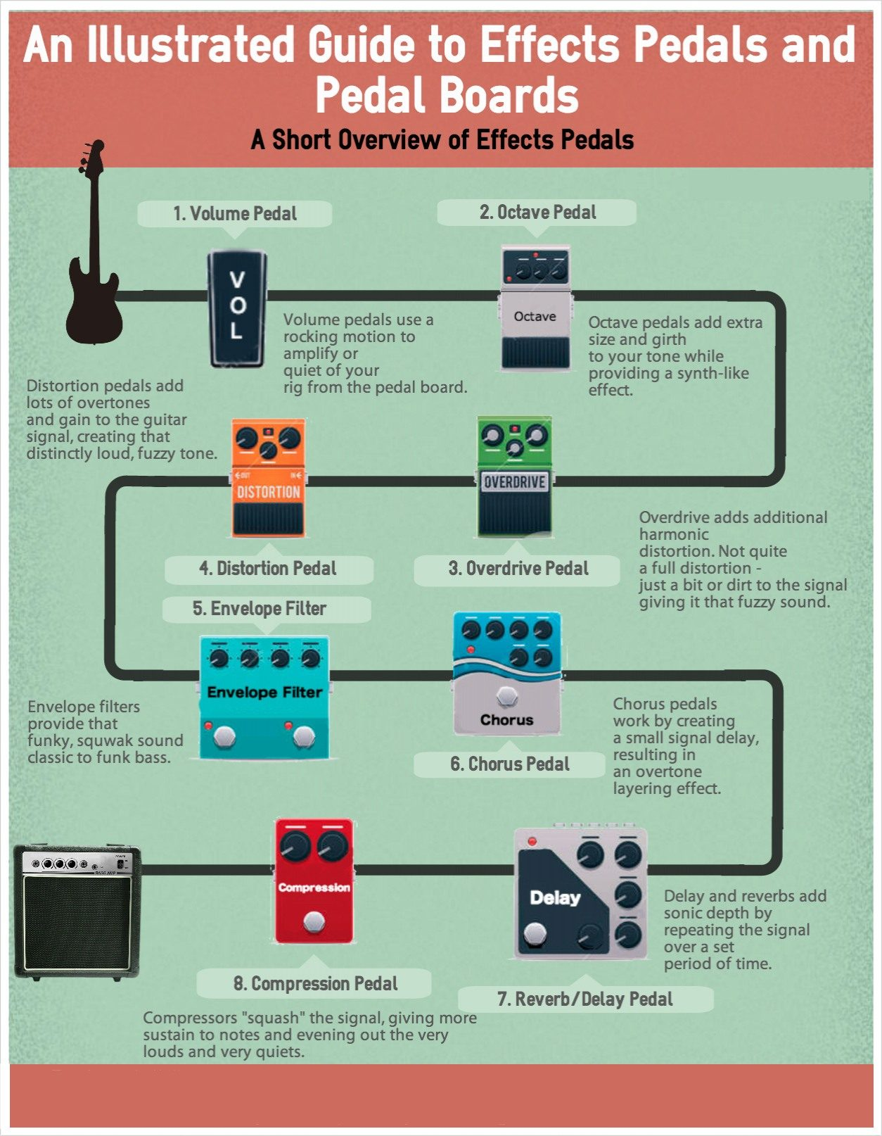 guide to effect pedals & pedal boards - audio mentor