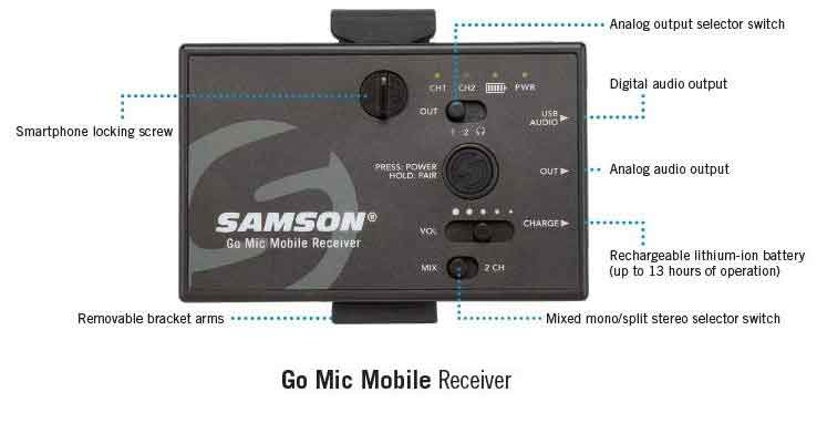 go-mic-mobile-wireless-receiver